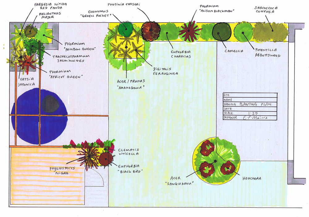 Planting-Design_SGD-17041-Project-Two-Planting-Plan.jpg