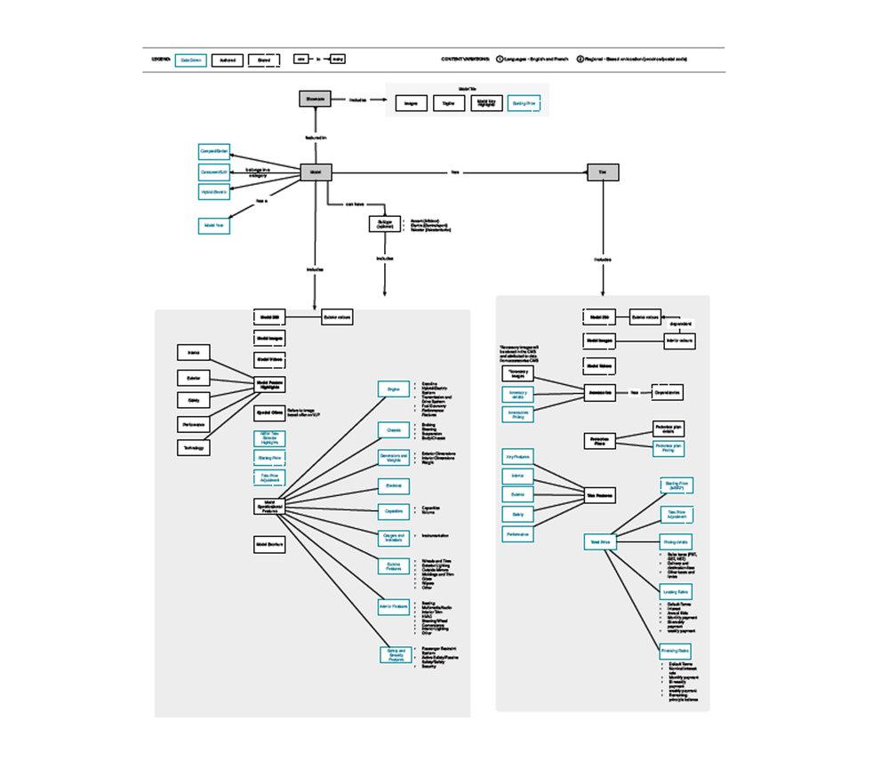 content-model.jpg