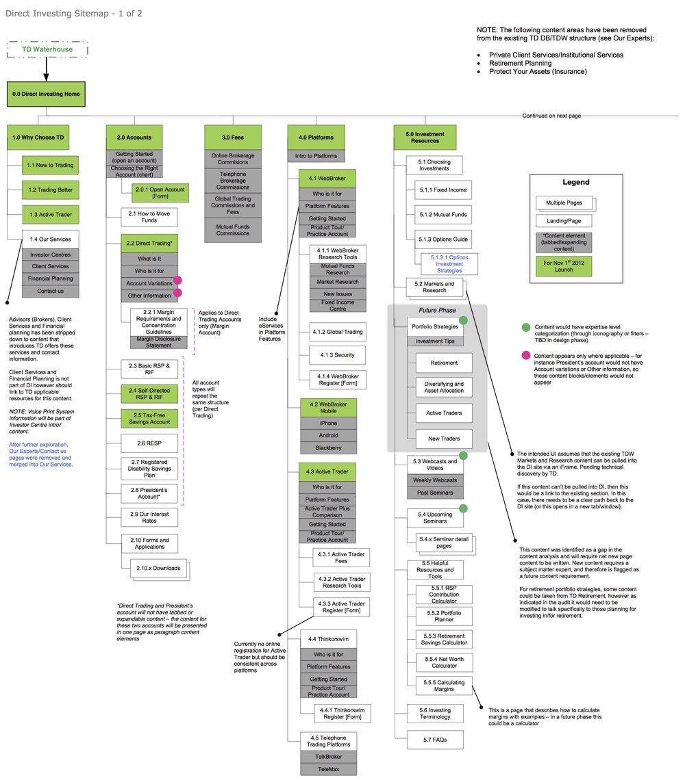TDB01-178_DI_Sitemap-jpeg.jpg