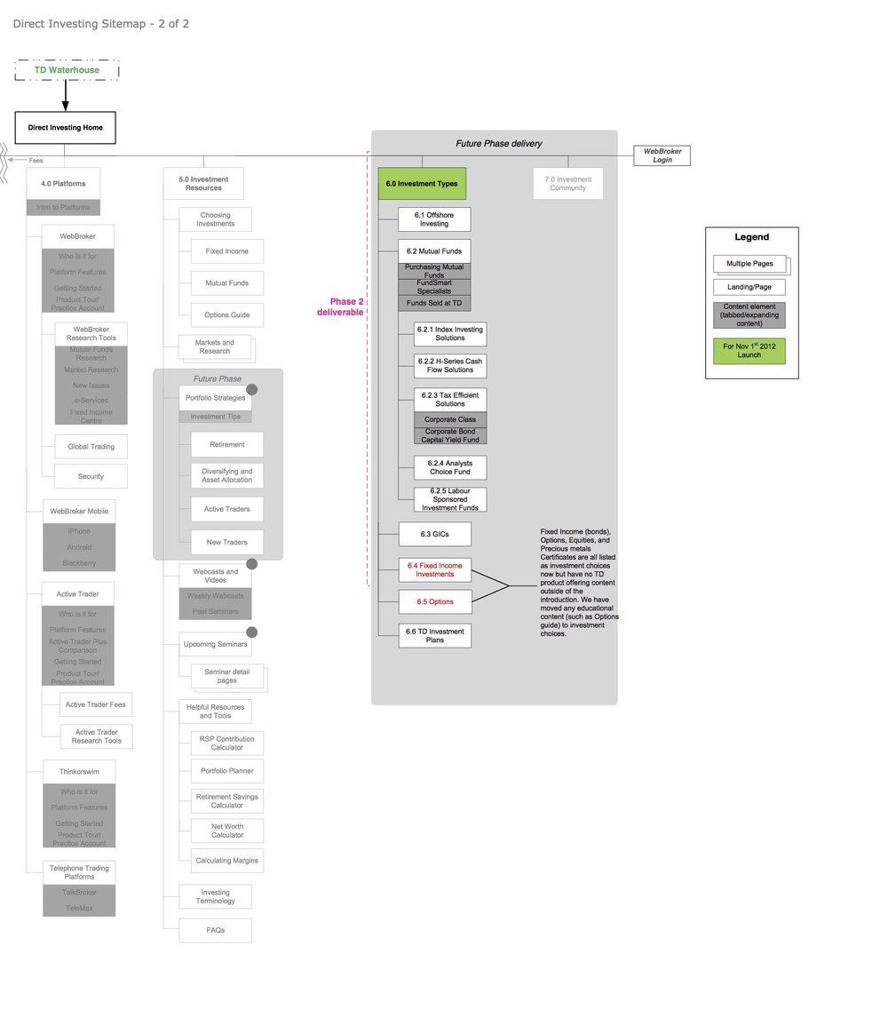 TDB01-178_DI_Sitemap2-jpeg.jpg