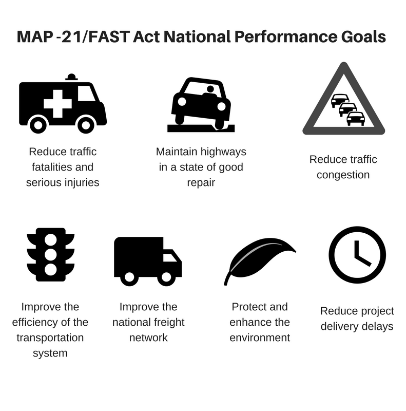 MAP -21%2FFAST Act National Performance Goals.png