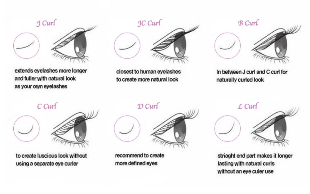 a12be22ec41 What is a Lash Curl and which is Best for Me? — Christine Lash Studio