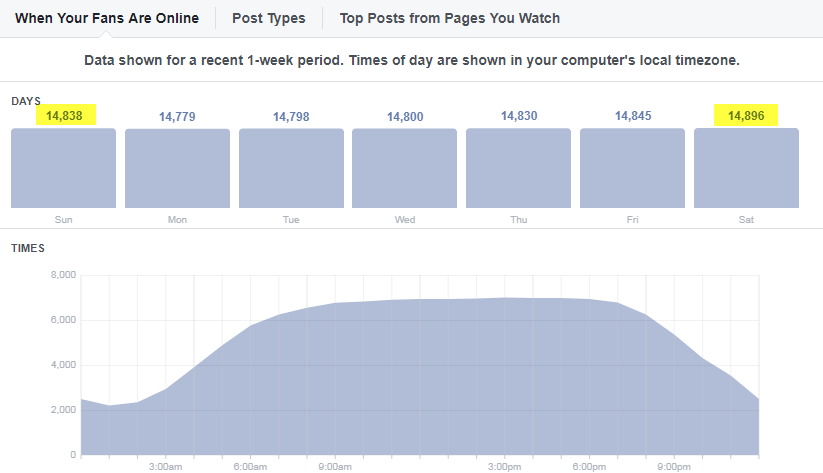 Facebook-Post-Activity.png