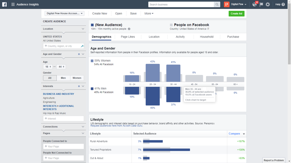 Facebook-Audience-Insights-Planpng