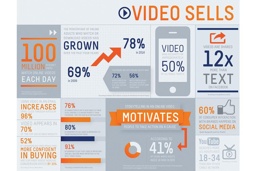 Brand Stories, Icons + Infographics