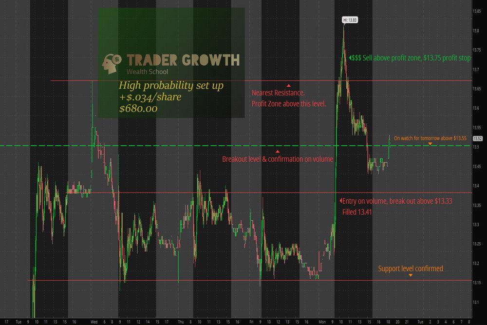 AMD-Trade-10-9-17.JPG