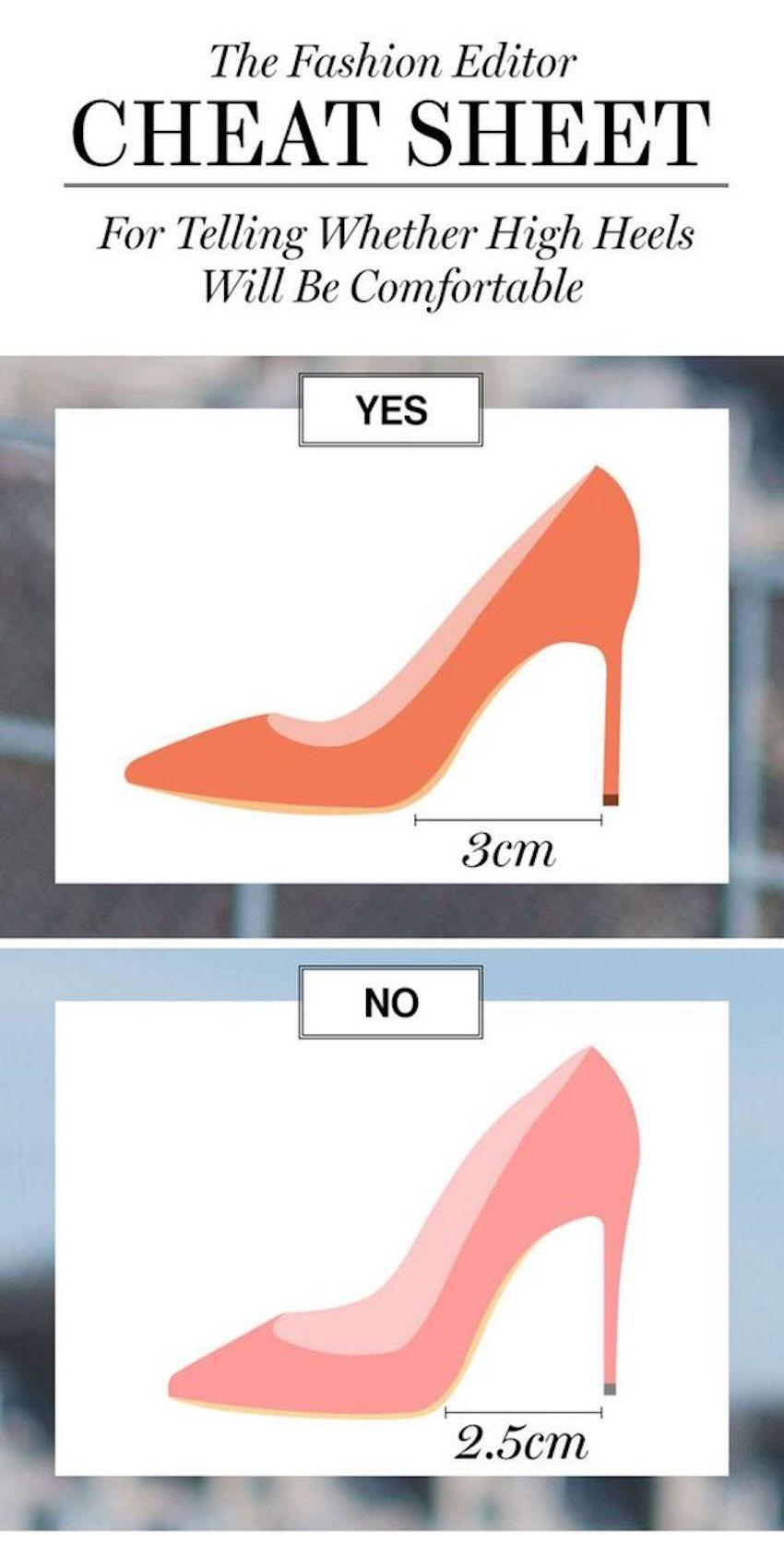 bekväma skor höga klackar