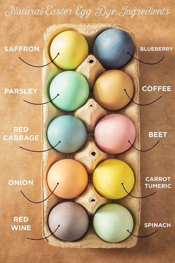färga-ägg-naturligt-påsk.jpg