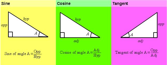 maths_sohcahtoa-banner