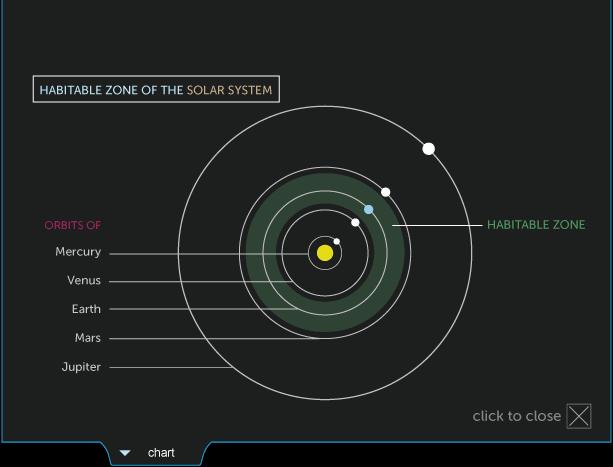 habitablezone