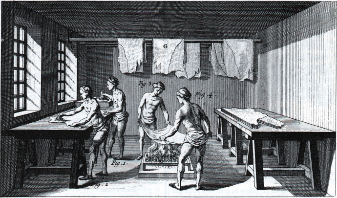 LEATHER TANNING AS ILLUSTRATED IN DIDEROT ENCYCLOPEDIA, 1769
