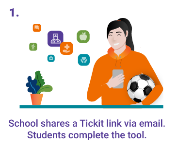 tickit_school_process-01.png