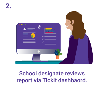 tickit_school_process_2-02.png