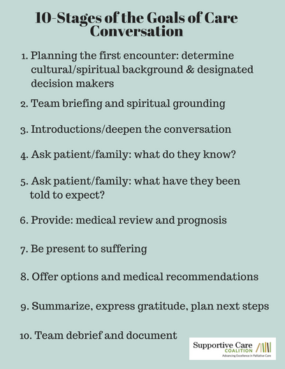 Spirituality in GOC Pocket Guide2.png