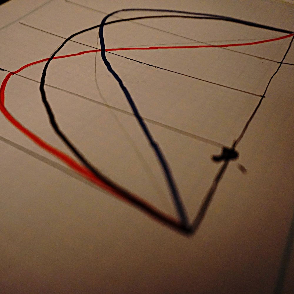 Laffer curve.JPG