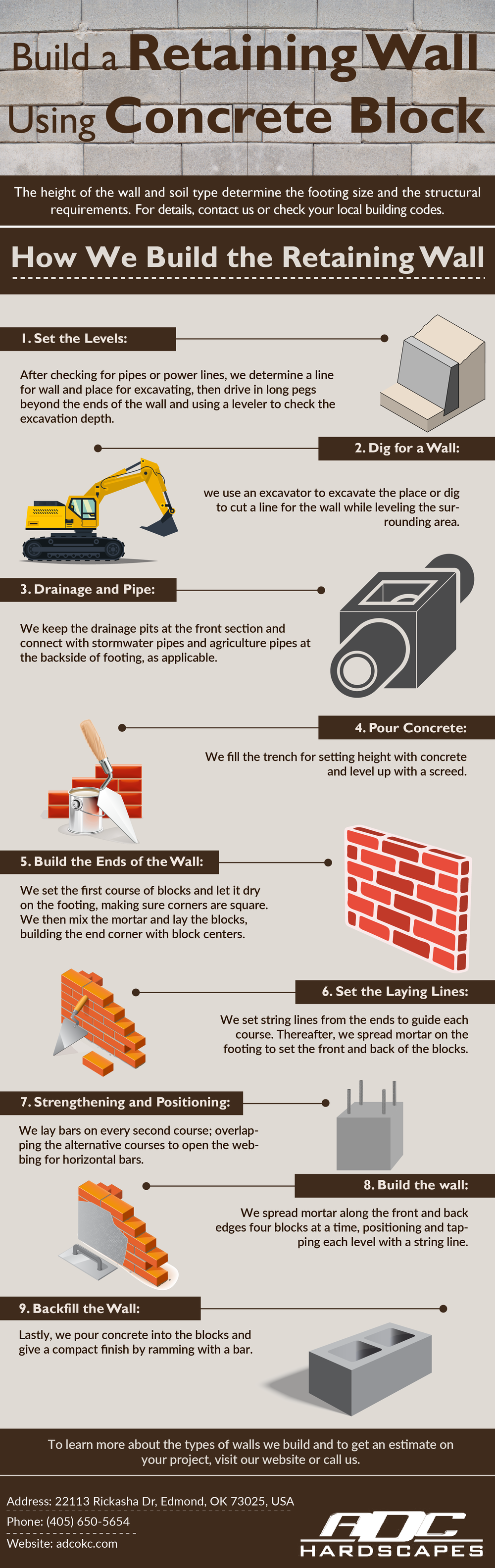 Build a Retaining Wall Using Concrete Block.png