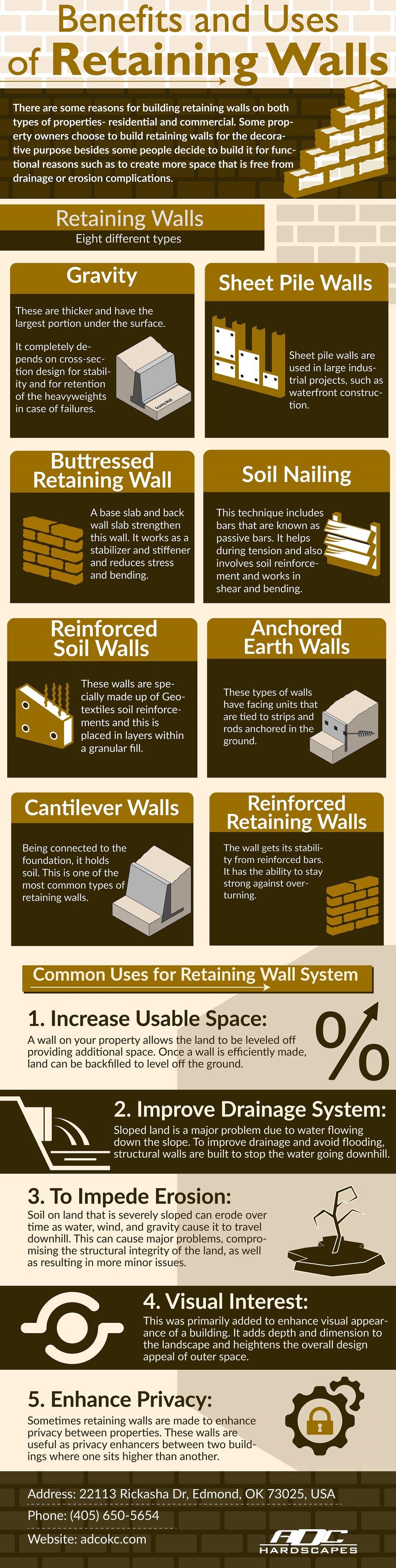 retaining walls oklahoma city