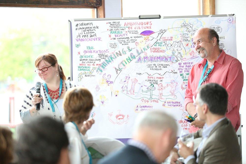 Communautés de pratique - Des séances de travail à l'intention des praticiens du domaine de l'innovation sociale auront pour but d'agir comme un pont pour soutenir les gens au fil du temps. Des communautés de pratique se réuniront le mercredi 29 novembre en après-midi en fonction d'enjeux, de domaines de préoccupation ou de questions urgentes. Ces séances devront s'enraciner dans les travaux en cours ou les communautés d'intérêts afin de permettre aux praticiens d'échanger du savoir dans une atmosphère de camaraderie.