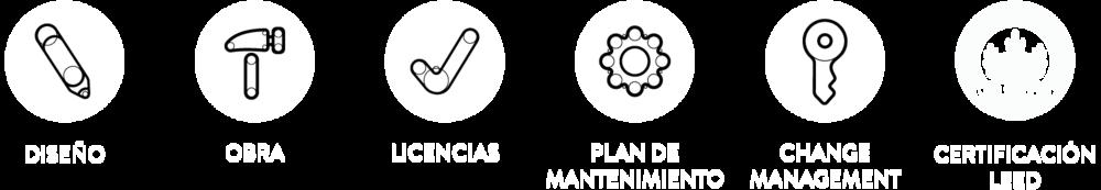 DRRP_Web_Espacios_Trabajo_Primax_Iconos2.png