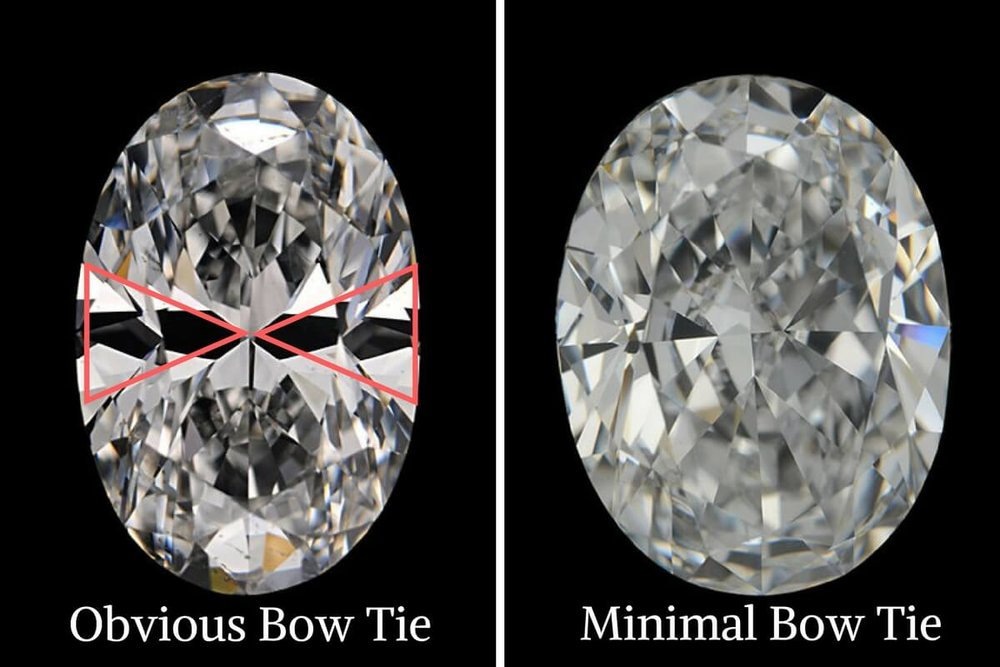 and obvious bow tie effect vs. a minimal bow tie effect