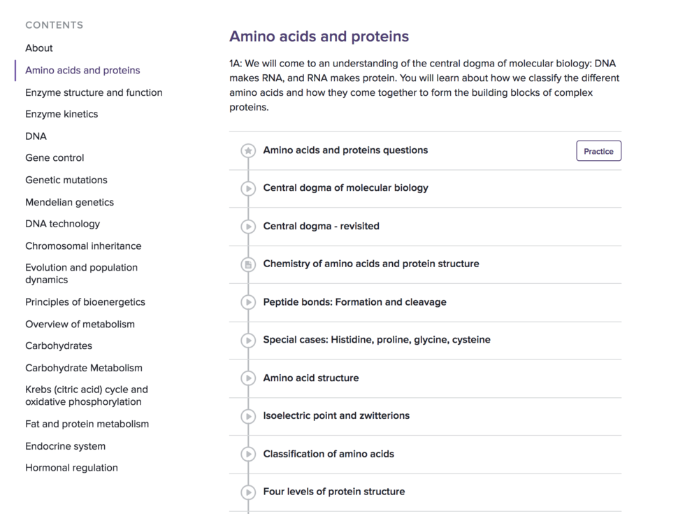 Khan+Academy+Amino+Acids+and+proteins.png