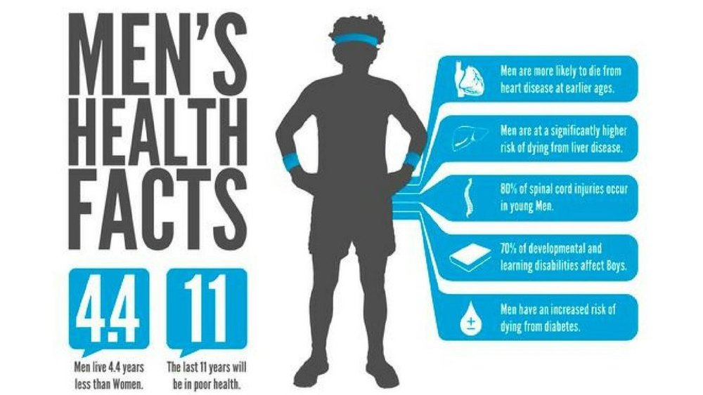 Mens_Health_Infographic_header_1024x1024.jpg