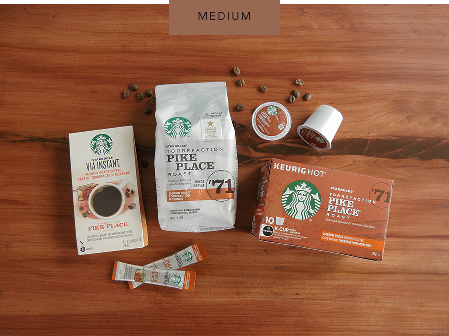SBux-PikePlace-Small-Medium.png