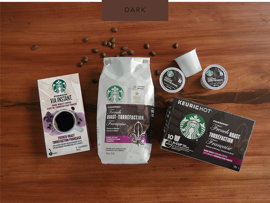 SBux-French-Small-Dark.png