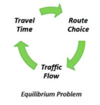 Traffic assignment equilibrium loop