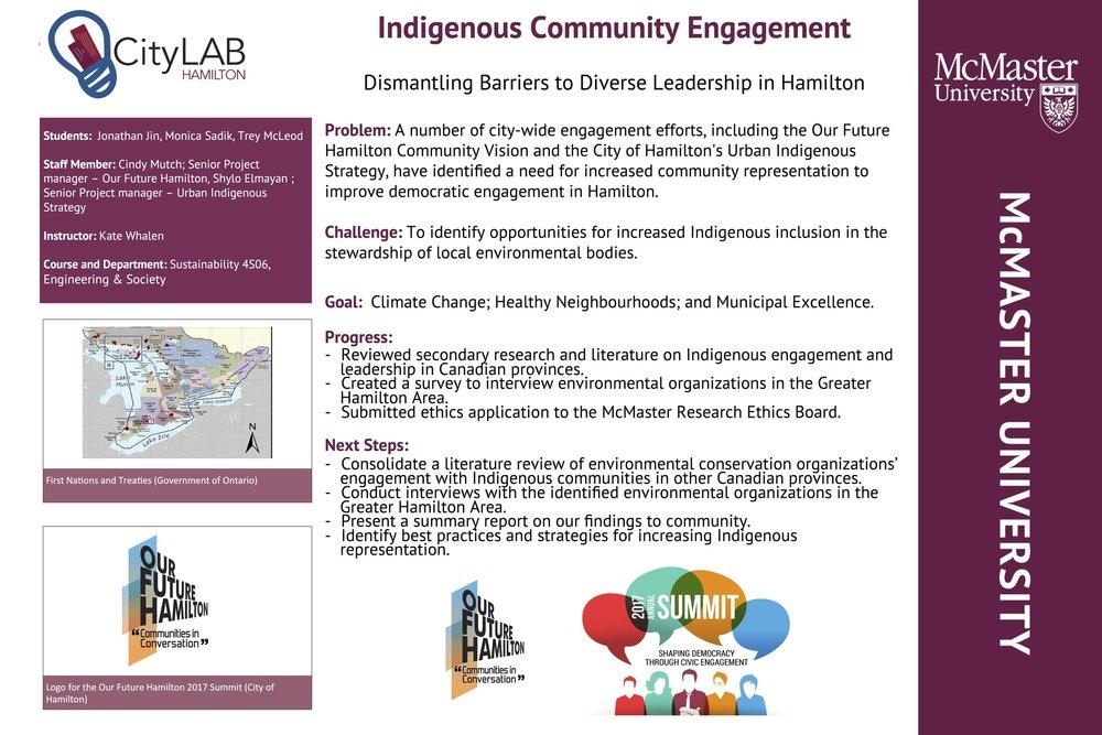 CityLAB+Poster+Indigenous+representation+-+FINAL.jpg