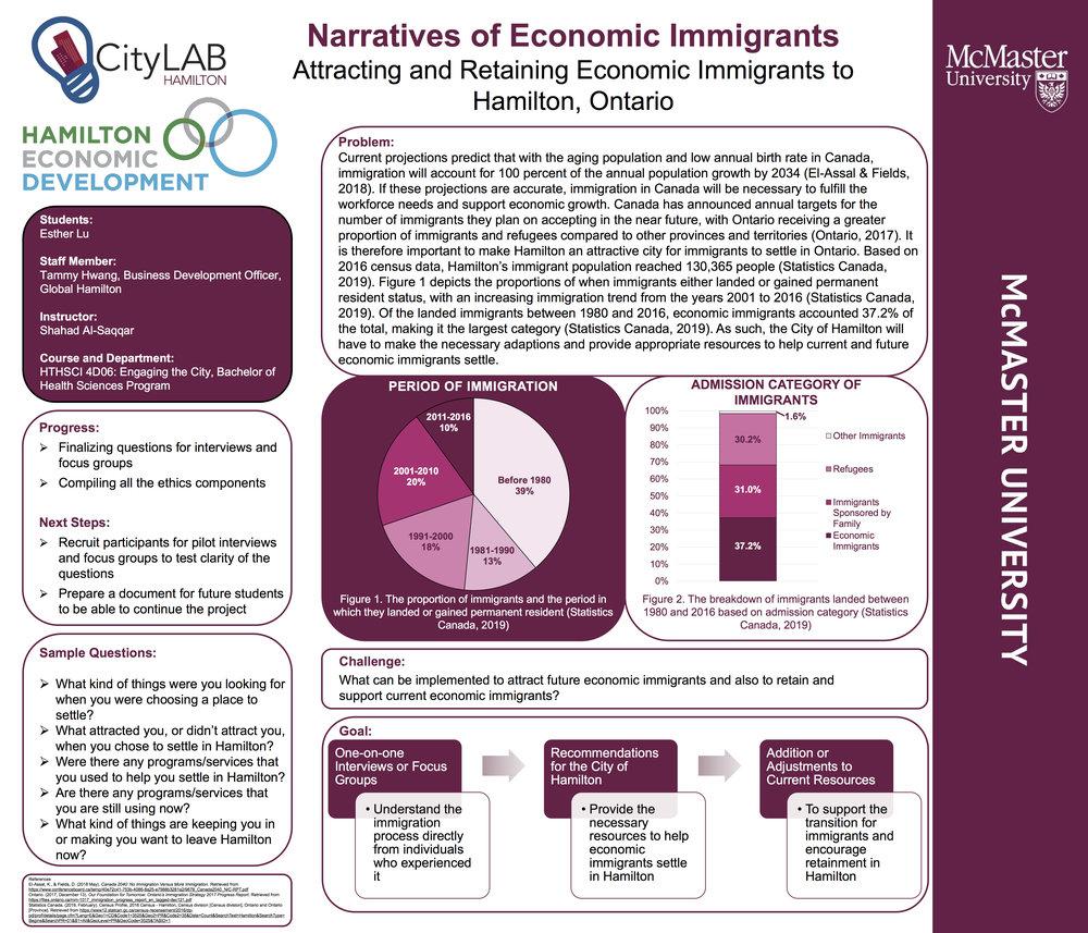 Narratives of Economic Immigrants - Tammy Hwang.jpg