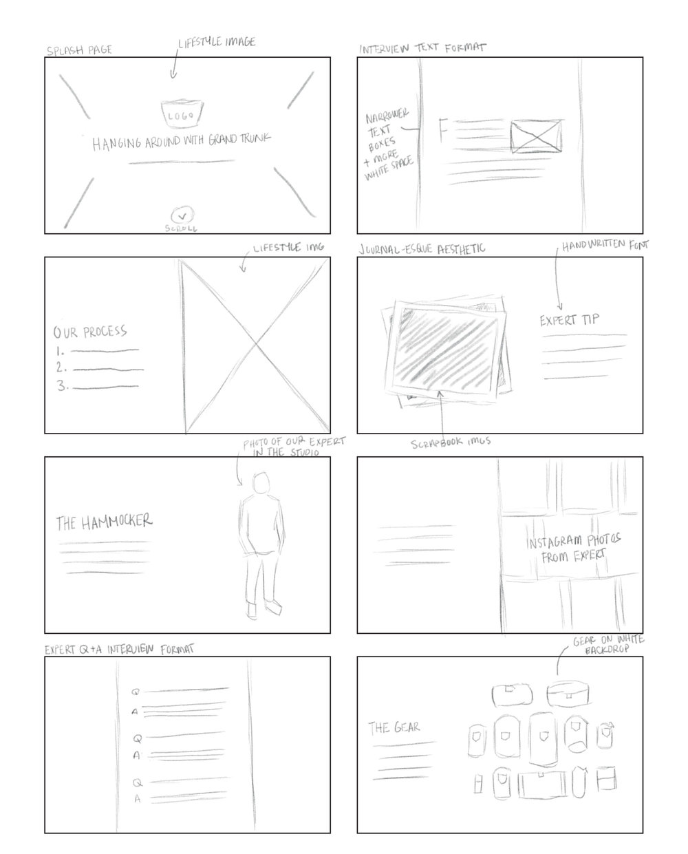 Rough sketches of the layout for the Grand Trunk eLearning campaign