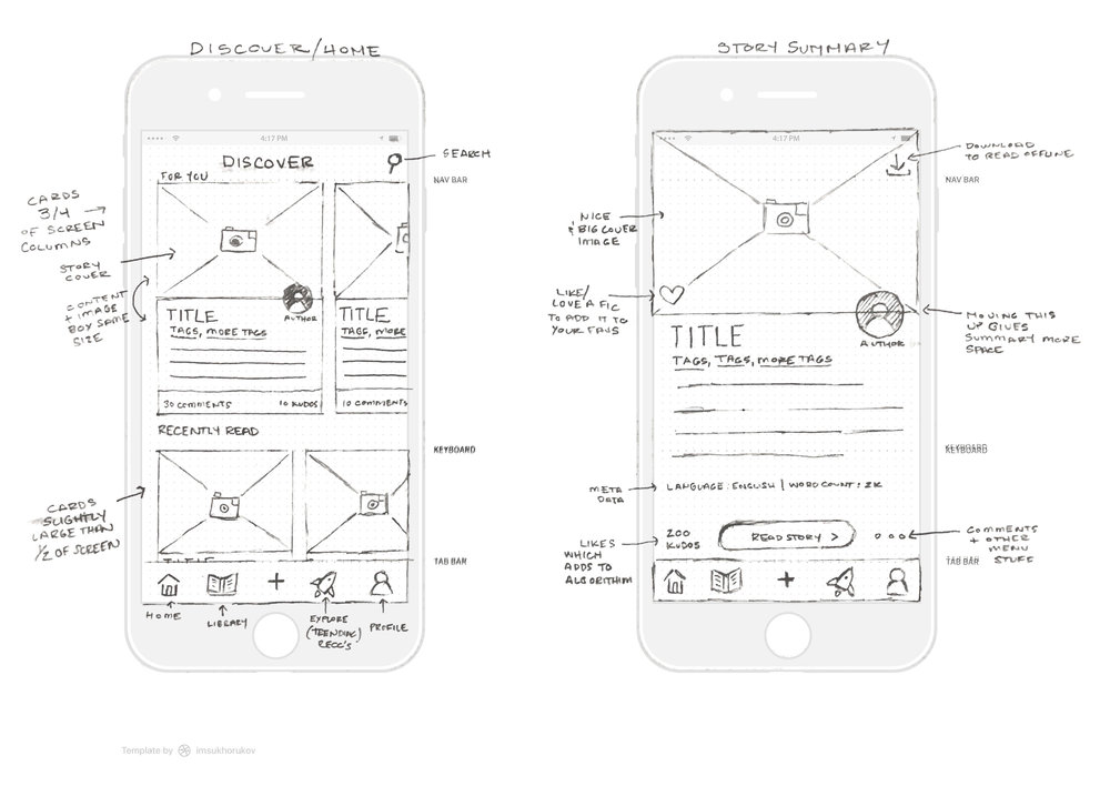 My final wireframe sketches for both the Discover/Homepage & Story Summary screens.