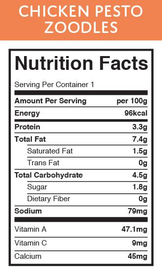 12Noon Food Labels Online-08.jpg