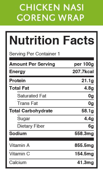 12Noon Food Labels Online-09.jpg
