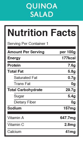 12Noon Food Labels Online-01.jpg