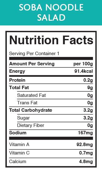 12Noon Food Labels Online_Artboard 65.jpg