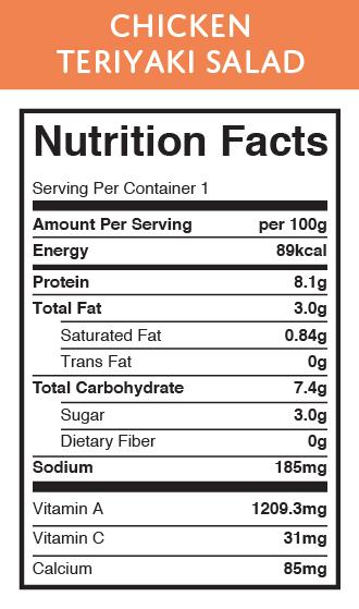 12Noon Food Labels Online-05.jpg