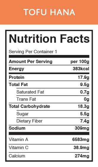 12Noon Food Labels Online-07.jpg