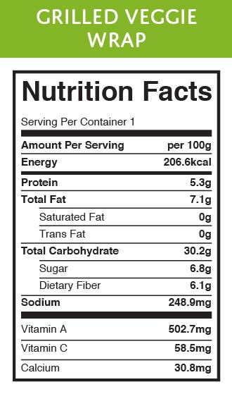 12Noon Food Labels Online-11.jpg
