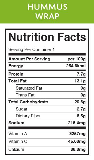 12Noon Food Labels Online-12.jpg