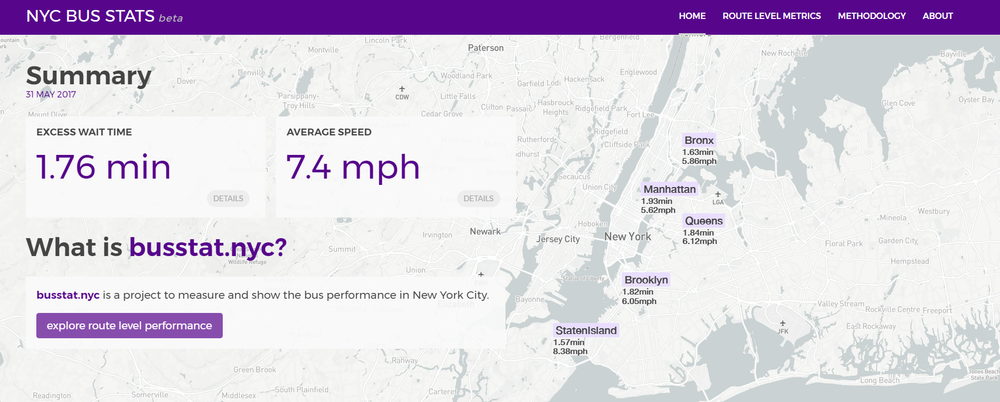Screen capture of the NYC Bus Profile Dashboard, developed by Transit Center and NYU's Center for Urban Science and Progress