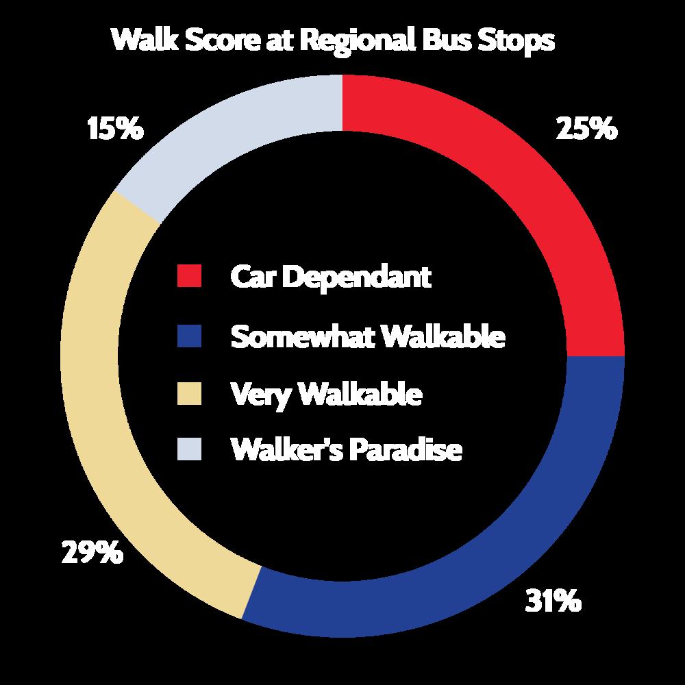 Walkability - Artboards-02-02.png