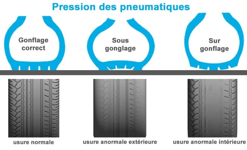 pression pneu.jpeg