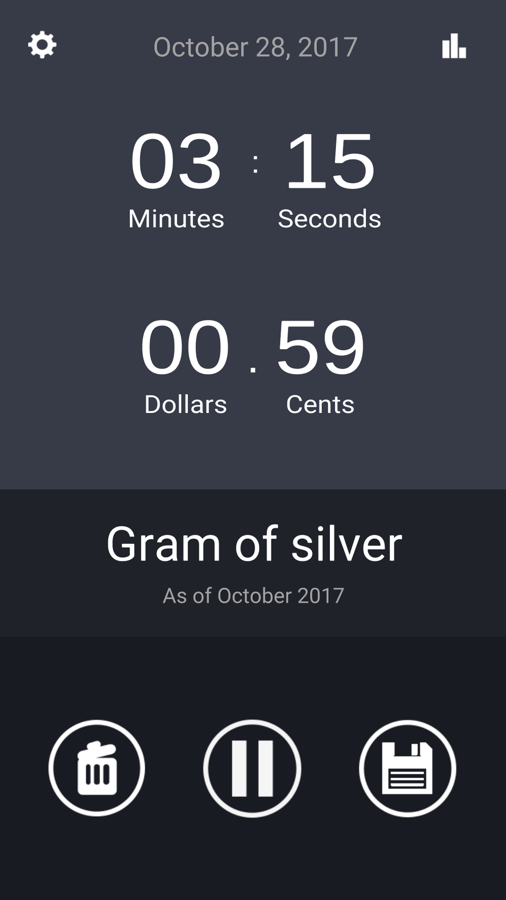 Home screen with the timer running, displaying earnings and a milestone.