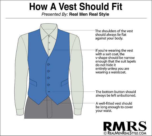waistcoat fit.jpg