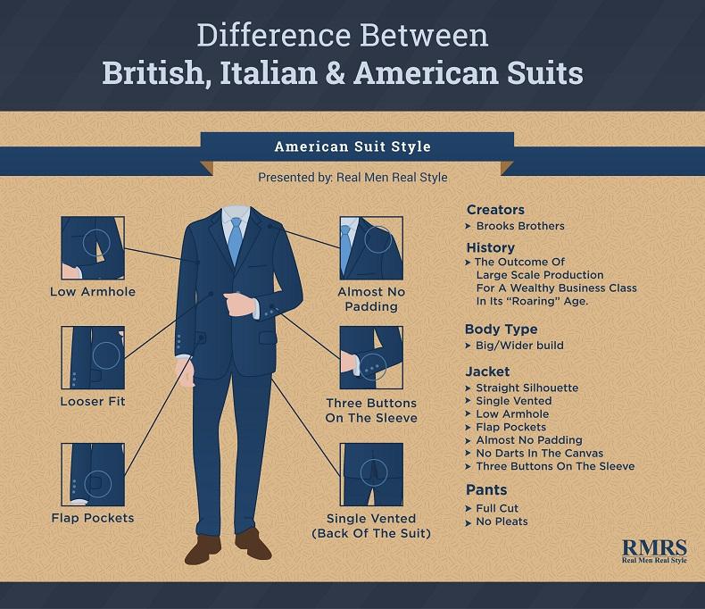 american suits.jpg