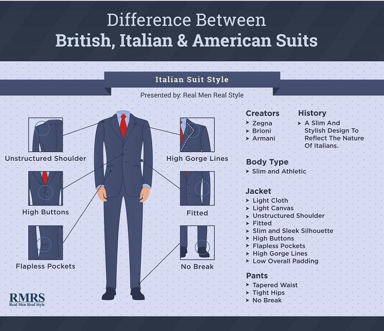 italian suits.jpg