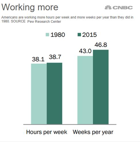 Longer hours-rev.png