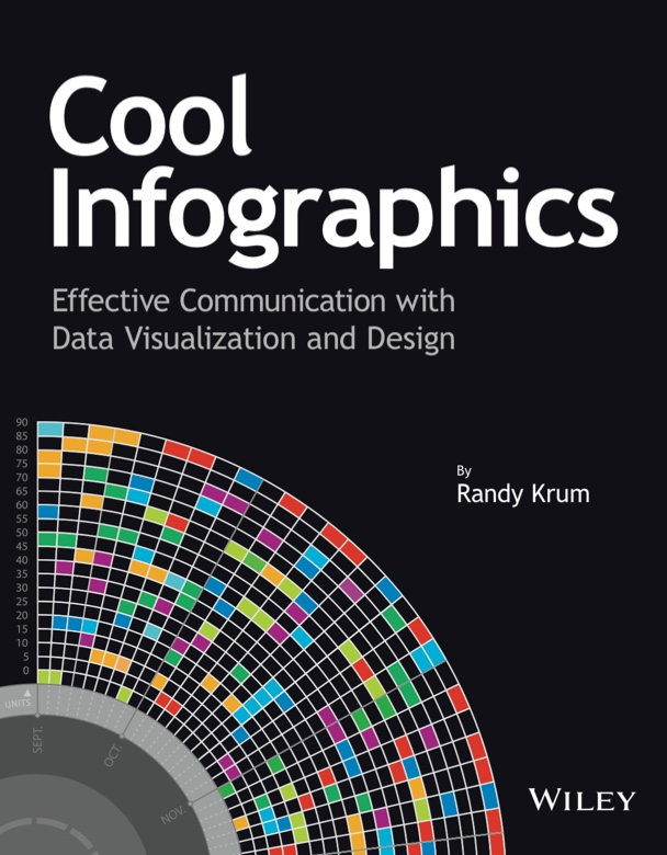 Cool-Infographics-Book-Cover-White.jpg